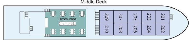 Viking Mekong - Middle Deck
