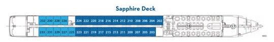 Avalon Illumination - Sapphire Deck