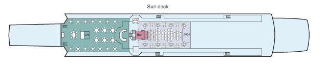 Viking Sineus - Sun Deck