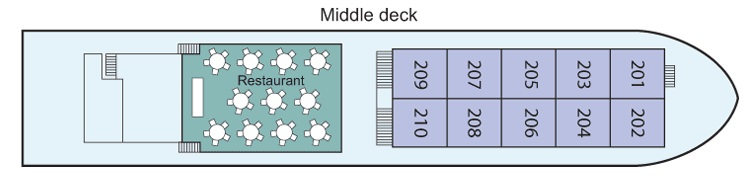 Viking Mandalay - Middle Deck