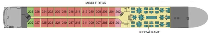 Excellence Queen - Middle Deck