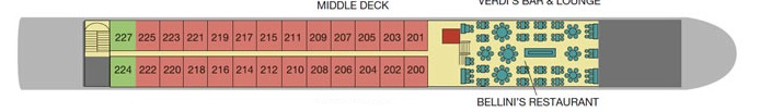 Excellence Rhone - Middle Deck
