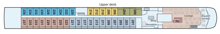 Viking Astrild - Upper Deck