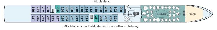 Viking Prestige - Middle Deck