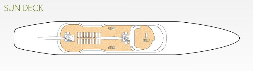 Le Ponant - Sun Deck