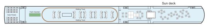 Viking Tialfi - Sun Deck