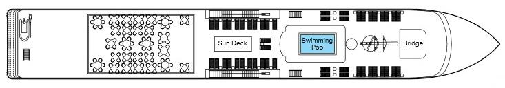 Douro Serenity - Sun Deck