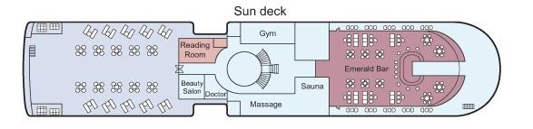 Viking Emerald - Sun Deck