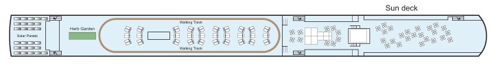 Viking Freya - Sun Deck